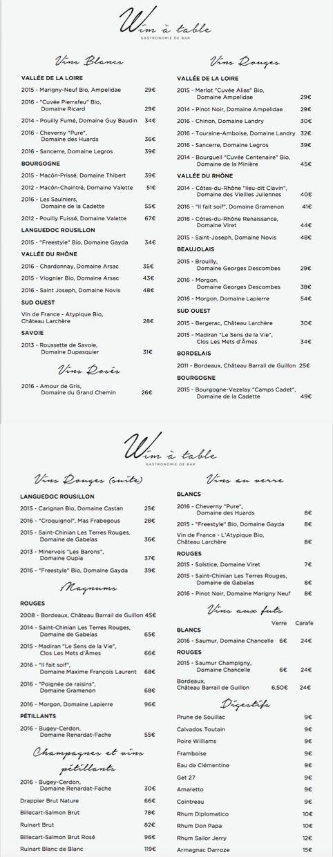 Image menu